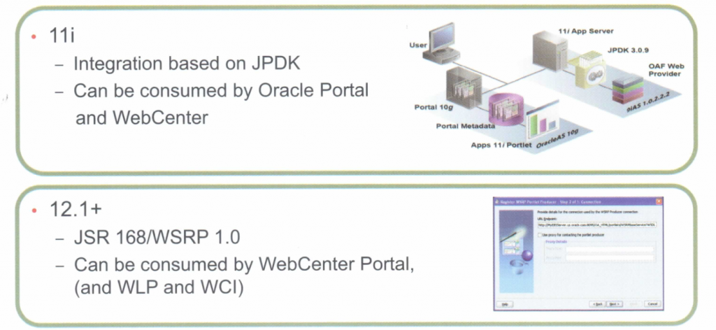 A 1 1024x472 - ORACLE WEBCENTER