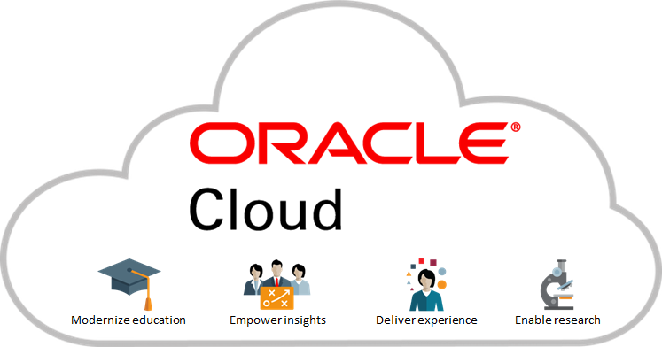 cloud diagram - رویکرد جدید شرکت اوراکل